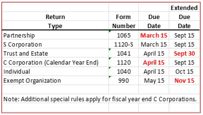 New Tax Filing Deadlines for 2017 - Ketel Thorstenson, LLP